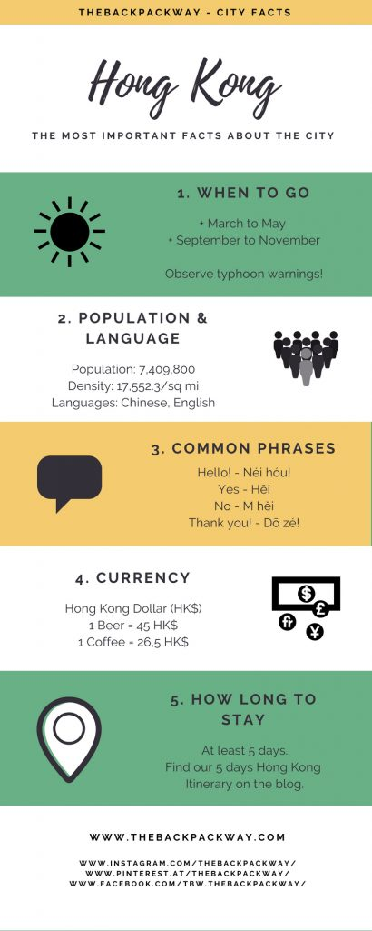 Hong Kong Infographic